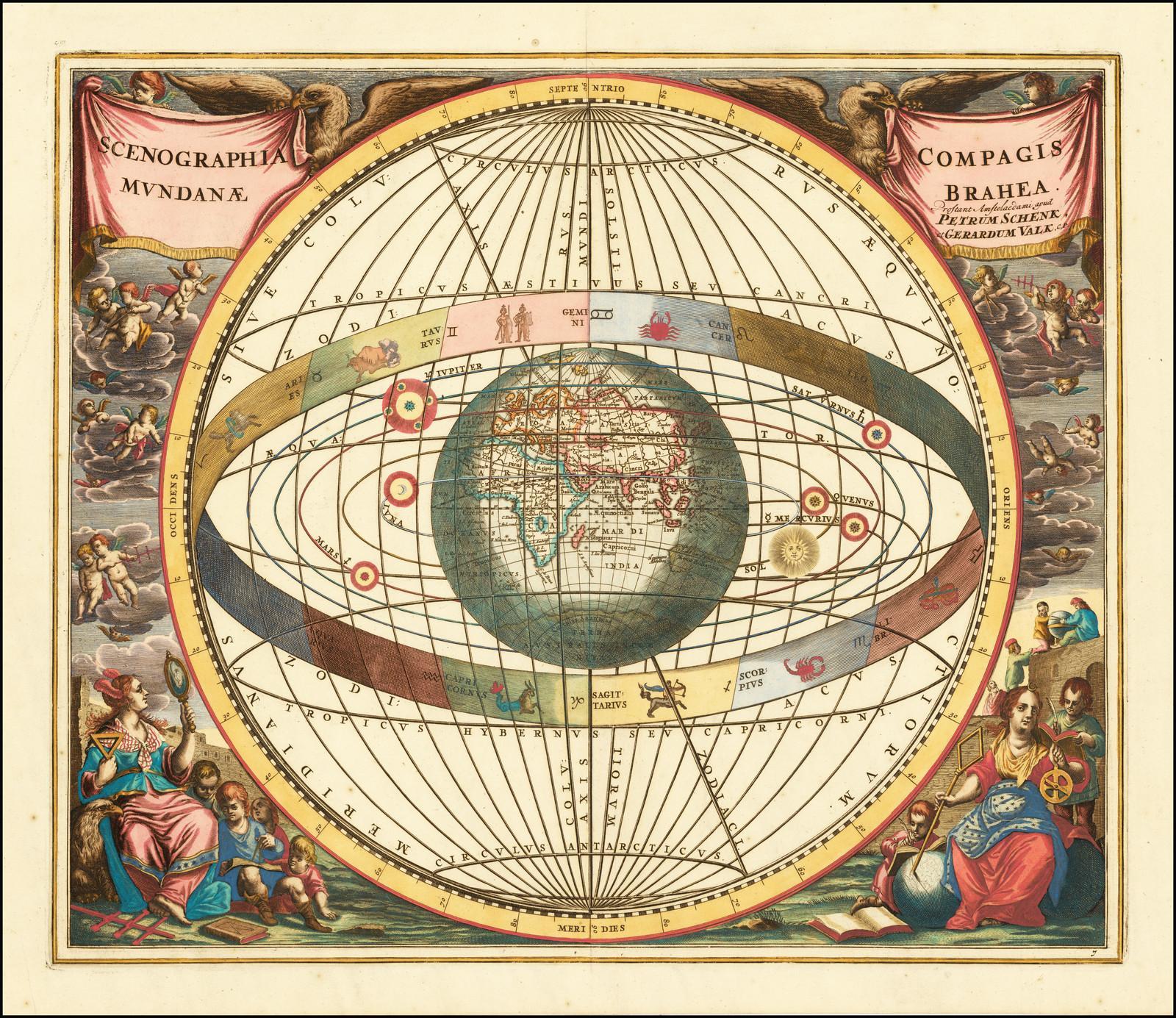 Диаграмма Целлариуса, иллюстрирующая уникальную гео-гелиоцентрическую модель Вселенной Тихо Браге 1660 года