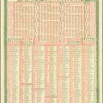 Китайскоязычный Бизнес-справочник Чайнатауна в Сан-Франциско и Лунный календарь на 1892 год