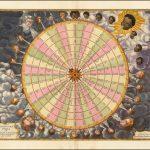 Оригинальная карта ветров Янссона, сделанная в 1650 году