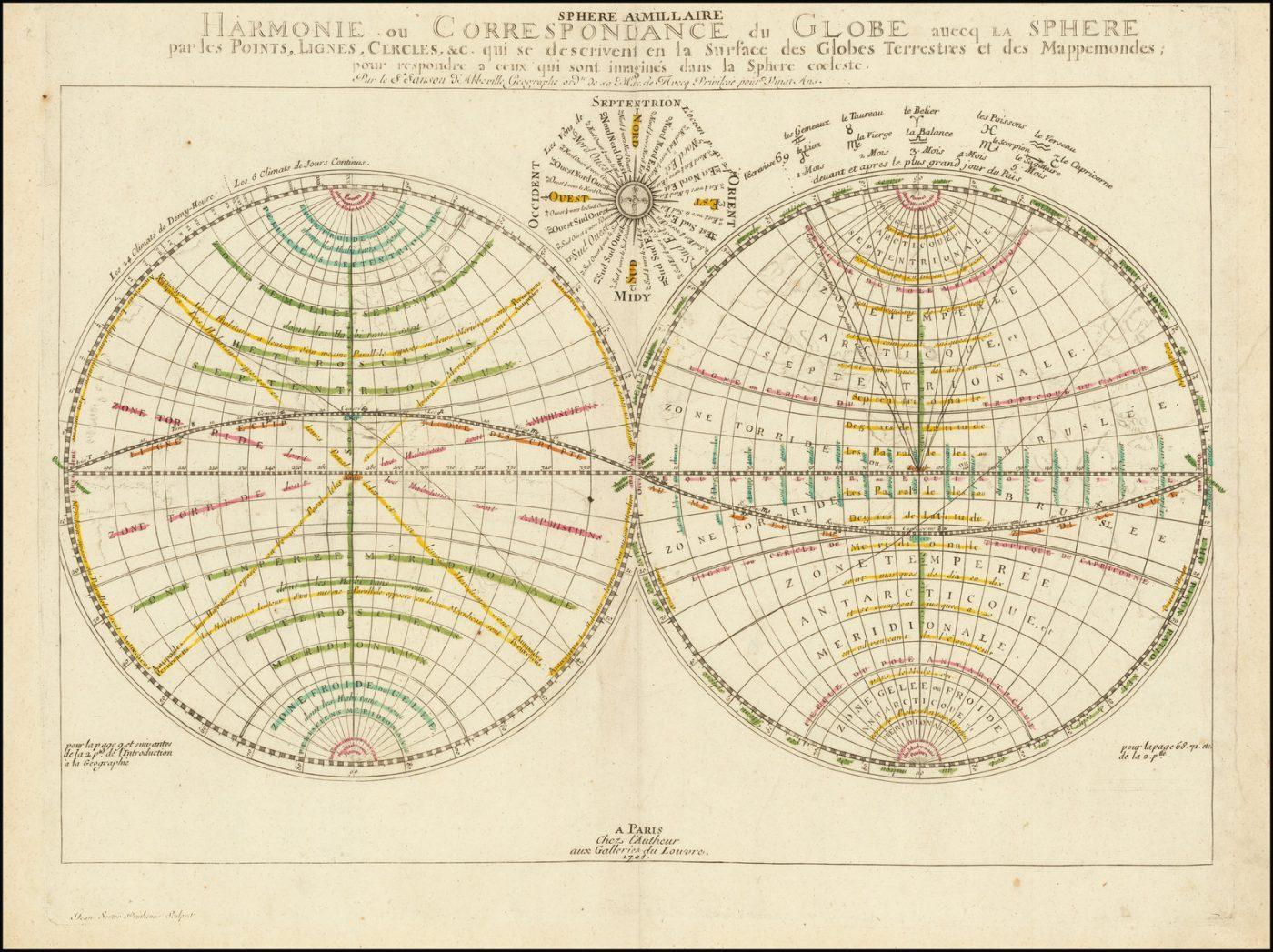 Редкий пример двумерного представления армиллярной сферы Сансона