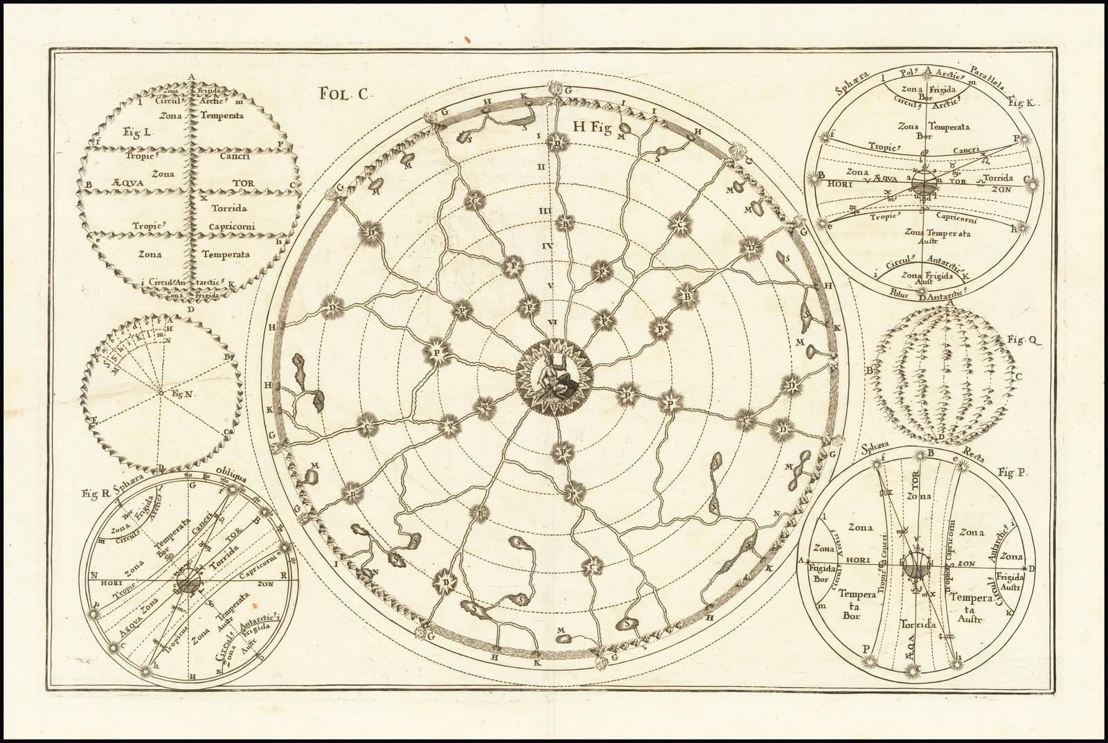 Карта показывающая семь различных сечений Земли, вероятно, из атласа Шерера